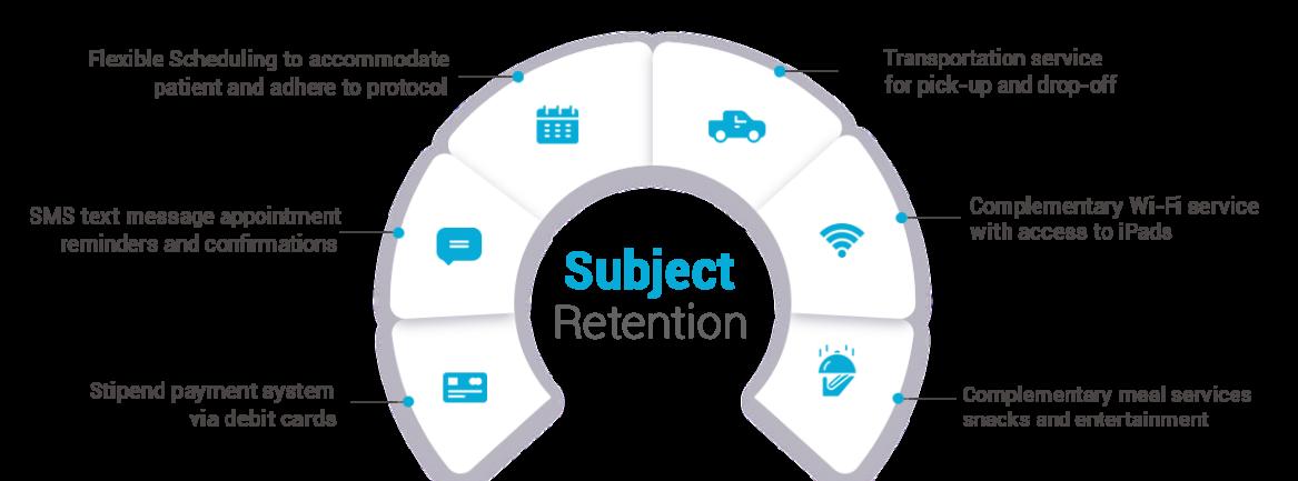 subject-retention-1